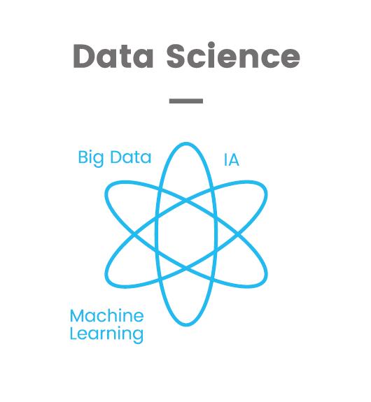Data Science - Diametrix