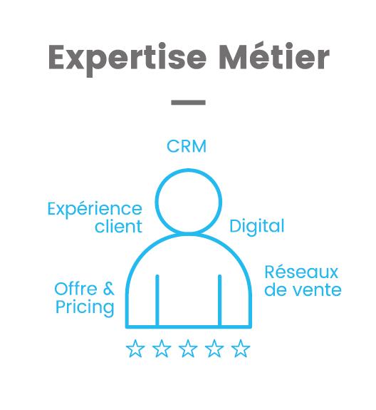 Expertise Métier - Diametrix