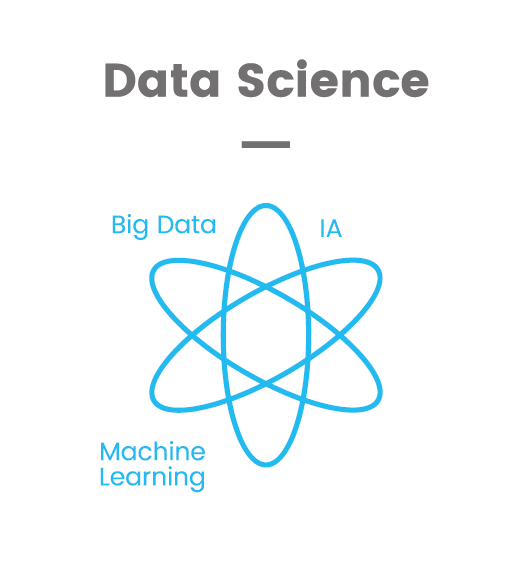 Data Science - Diametrix
