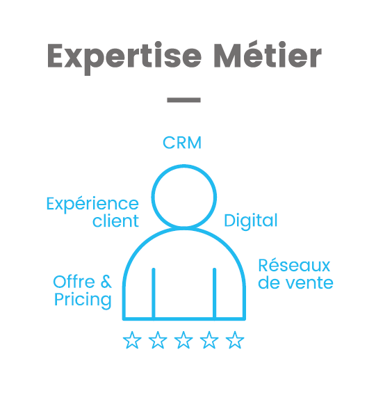 Expertise Métier - Diametrix